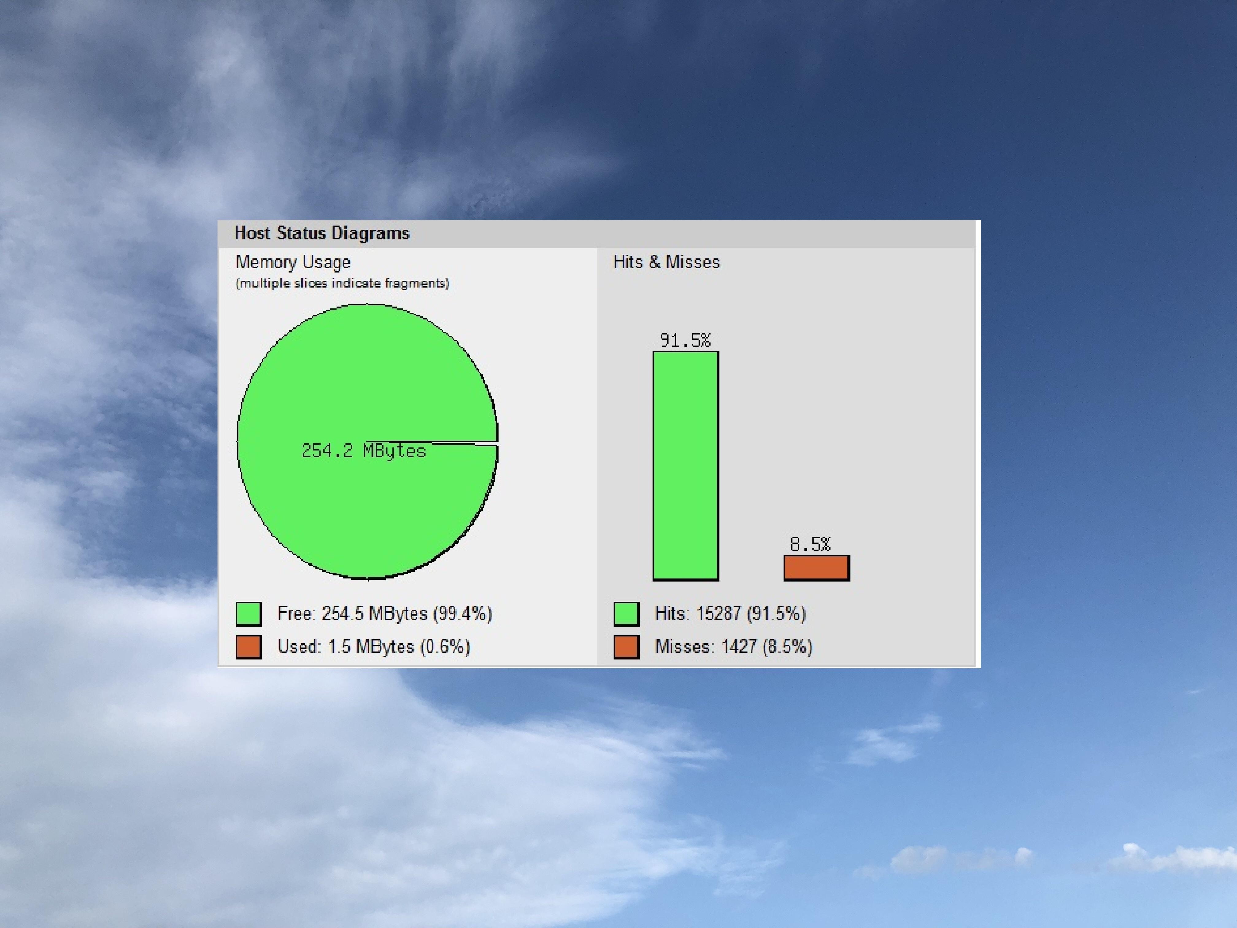 Integrate APCu in Nextcloud with Plesk Onyx | Markus' Blog